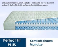 diamona Perfect Fit Plus 200x200 cm
