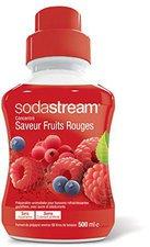 SodaStream [3689940]