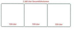 sia Laub- & Rasenschnitt-Komposter Dekaton 5300 Liter