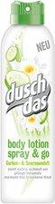 duschdas Gurke & Seerosenduft Bodylotion Spray (100ml)
