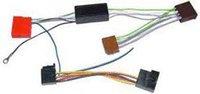 AIV Aktiv-System-Adapter (630095)