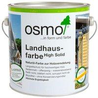 Osmo Landhausfarbe Labrador-Blau
