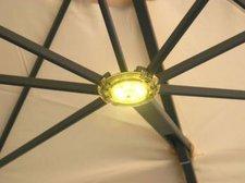 Zangenberg LED-Beleuchtung für Z Multipole
