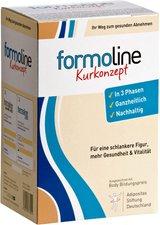 Bionorica AG formoline Kurkonzept L112 + Eiweiss-Diät + Konzeptbuch