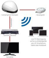 Megasat Campingman Kompakt TV on Air
