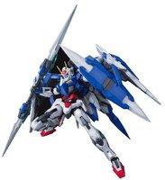 Bandai Gundam Master Grade RGM-79GM